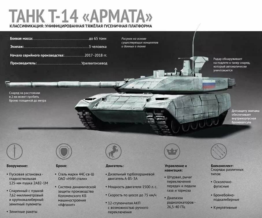 БМП Т-15