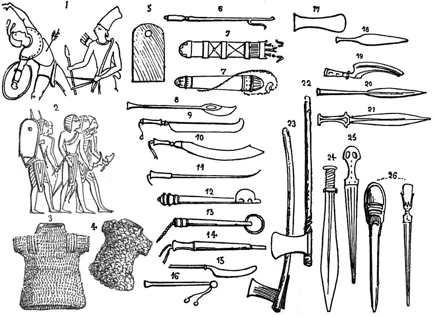 10 фактов о жутком древнем оружии, от которого мороз пробегает по коже
