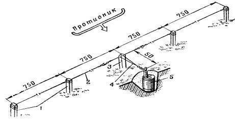 Инженерные боеприпасы (озм-160) - ozm-160.html