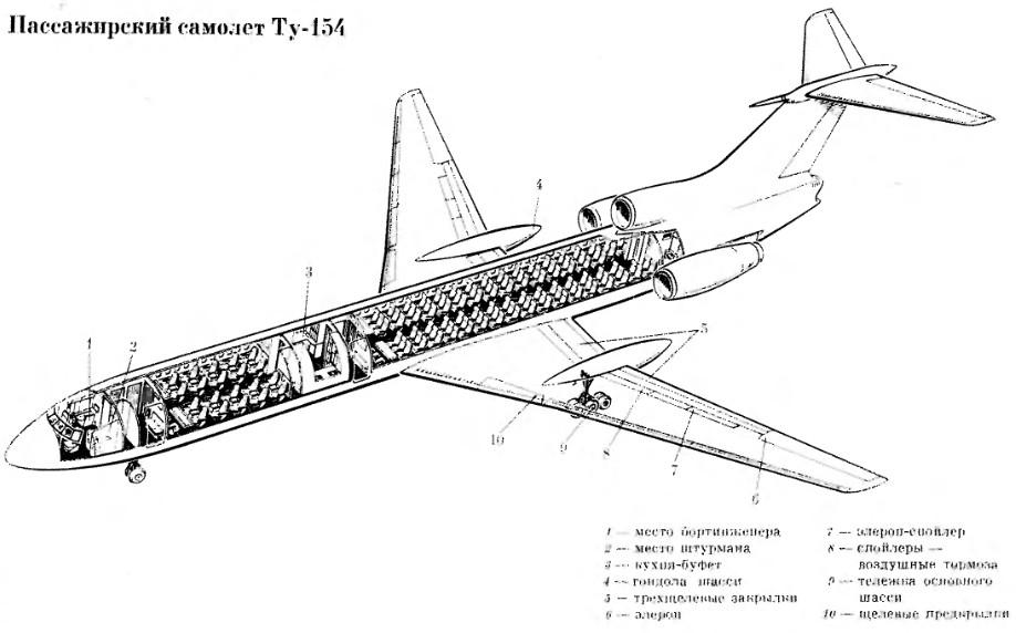 Ту-154. фото. видео. схема салона. характеристики. отзывы