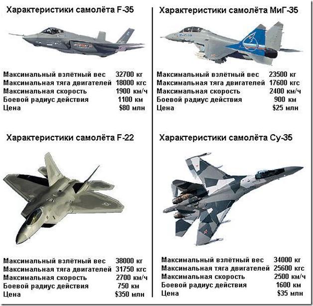 Альтернативные истребители миг-23 с несущими поверхностями схемы «биплан-тандем». ссср. часть 2