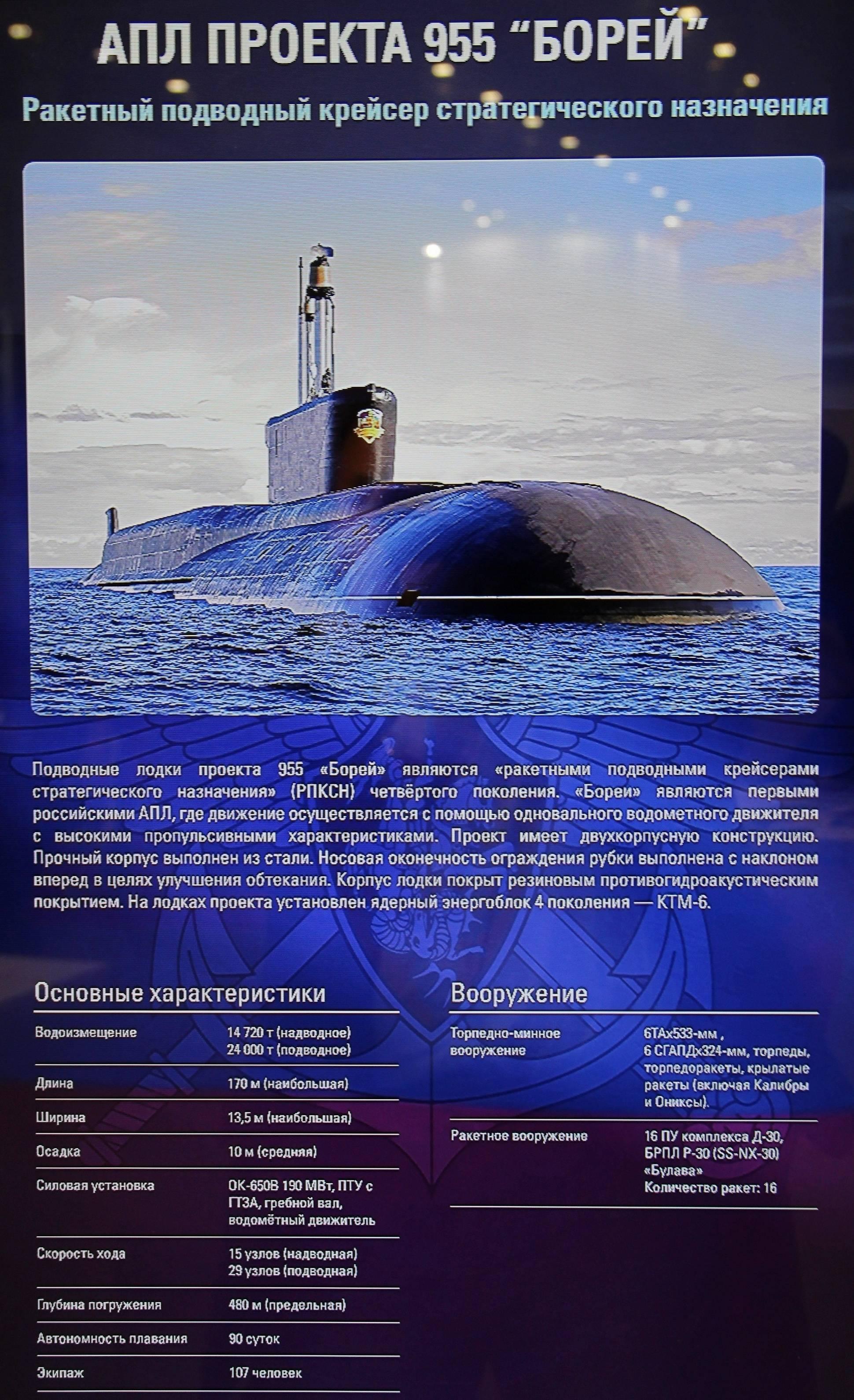 Подлодка Борей: Россию уже голыми руками не возьмёшь