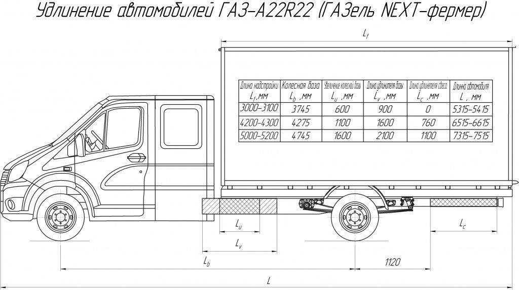 Газ-3302 устройство и параметры