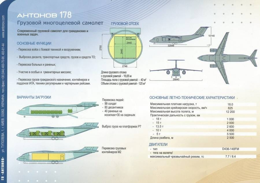 Самолёт АН-3 – бедный родственник преславутого АН-2