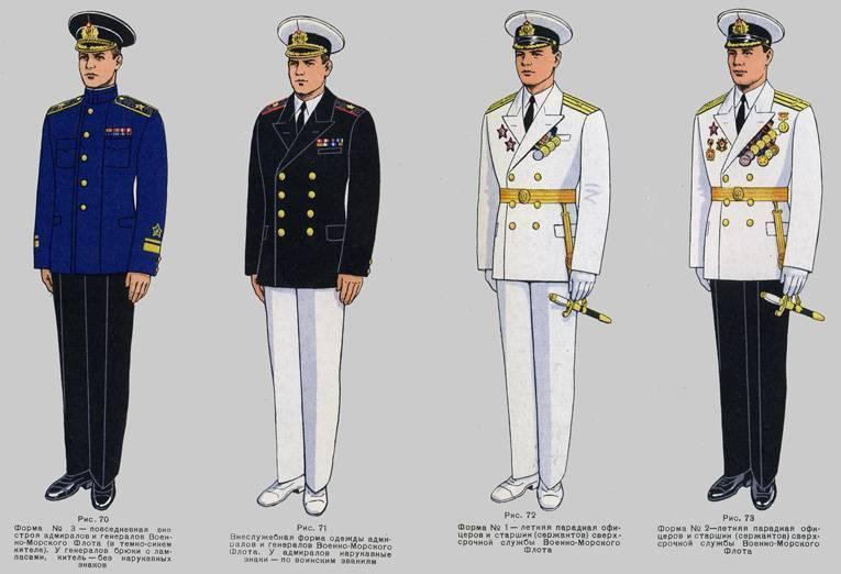 Обзор женской и мужской военной одежды, нормы и комплектация