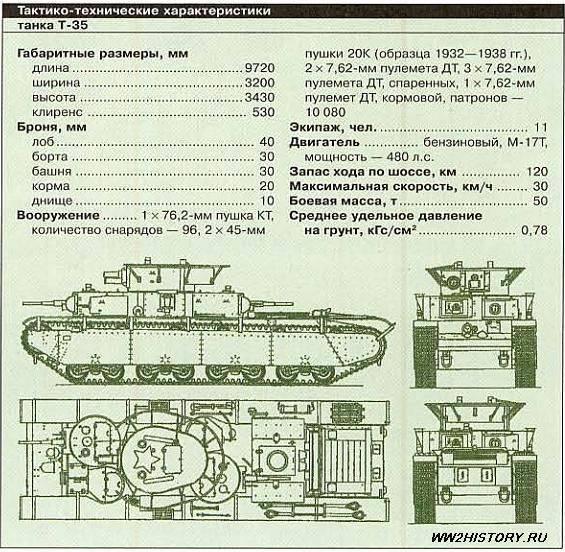 Танк ис-3 ттх. видео. фото. вооружение. скорость