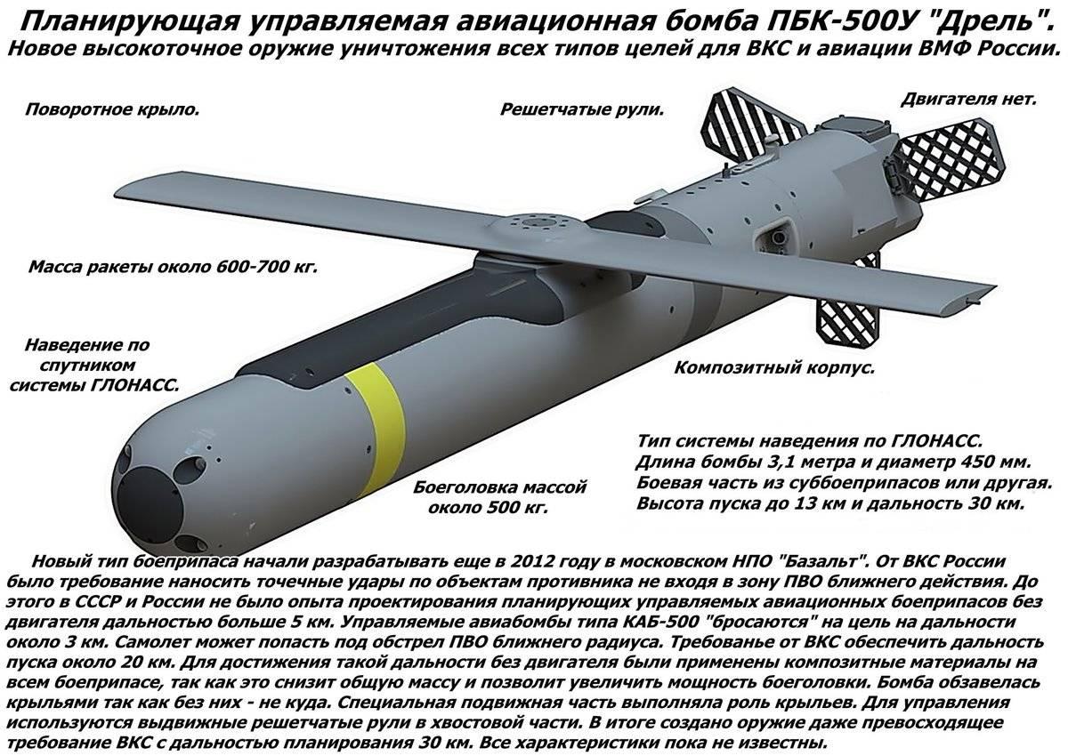 Кобальтовая бомба – устрашающее оружие. «натриевая бомба» над тайгой