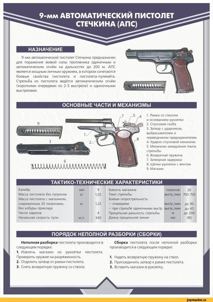 Автоматический пистолет стечкина | криминальные авторитеты воры в законе |
