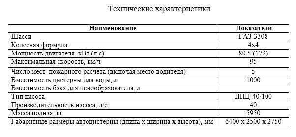 """Газ-3308 """"садко"""": фото, технические характеристики, особенности устройства и отзывы"""