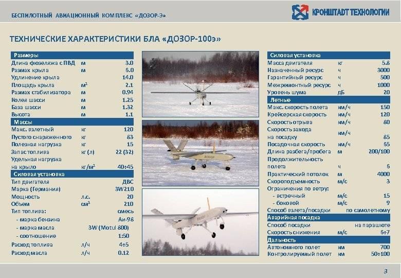 Ильюшин ил-18. фото и видео. характеристики. история.
