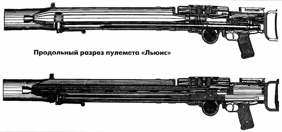 Пулемёт льюиса — википедия. что такое пулемёт льюиса