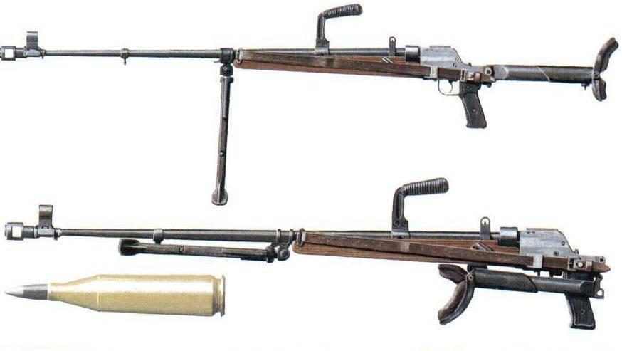 Противотанковое ружье Madsen 1935 (Дания).