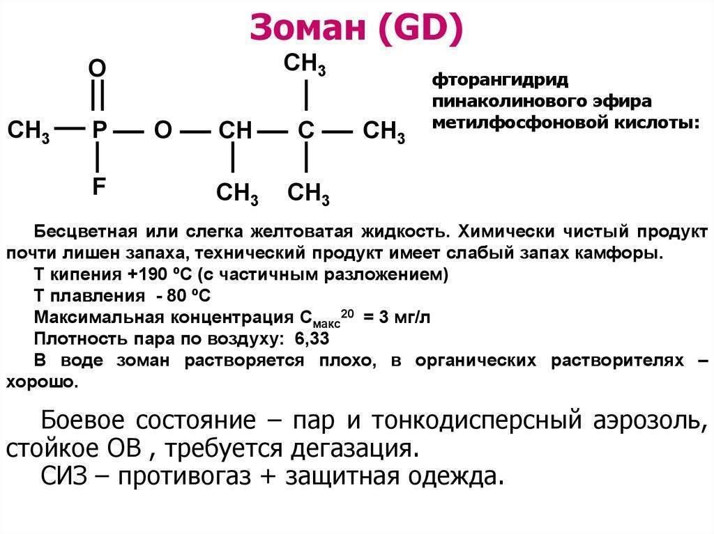 Зарин (химическое оружие)