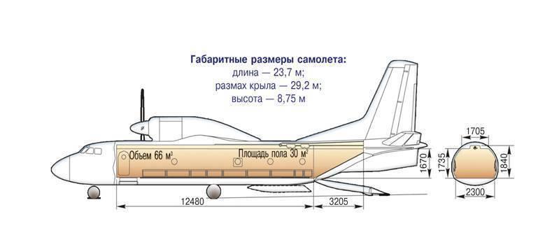 Ан-32