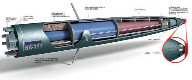 Торпеда – самодвижущаяся морская мина