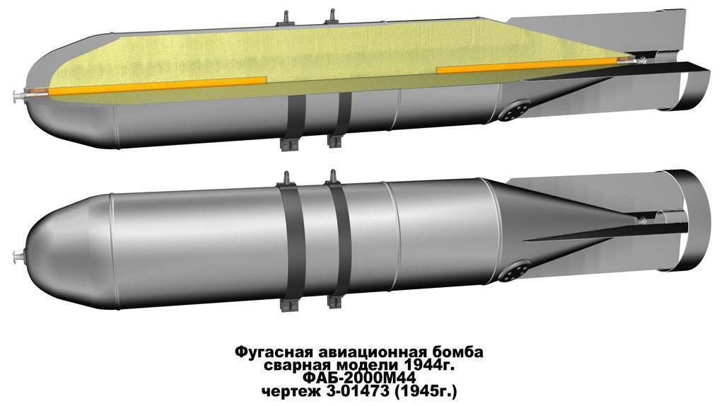 Авиационные бомбы: устройство и основные виды