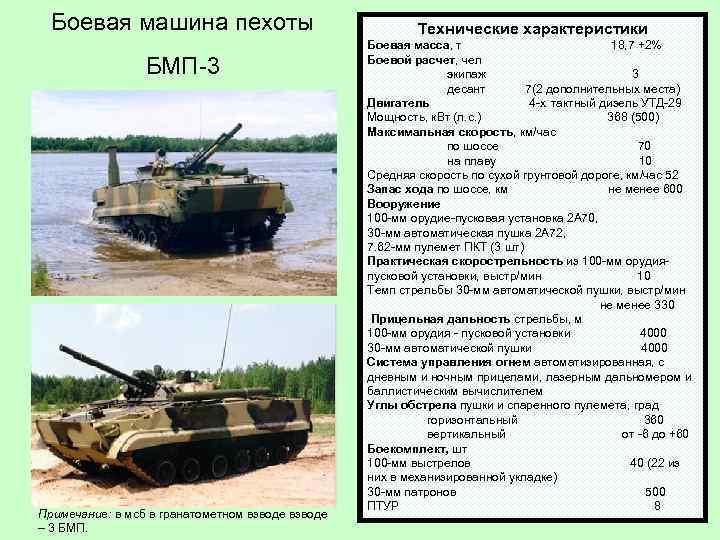 БТР-80: лучший друг пехоты