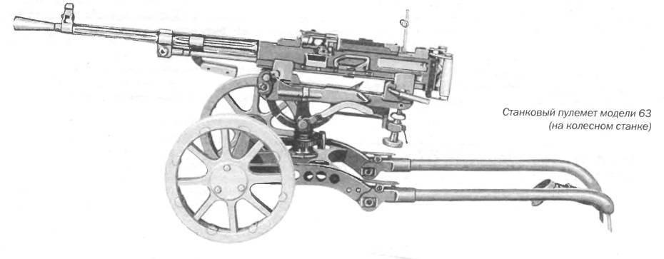 «ружье пакла» и другие знаменитые пулеметы | русская семерка