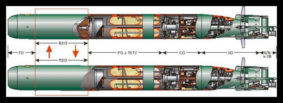 «шквал» – торпеда со скоростью 370 км/ч