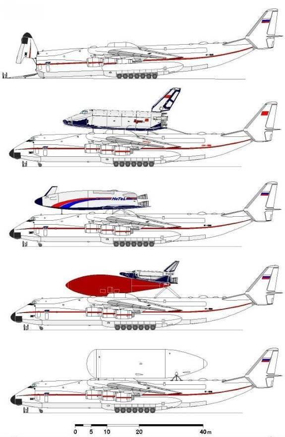 Технические характеристики ан-12