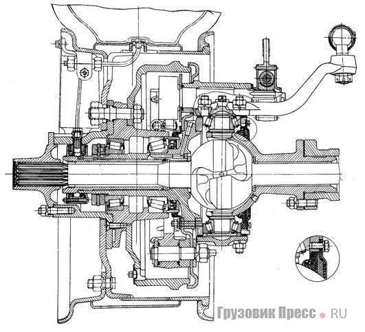 Расход топлива зил-131 и другие характеристики