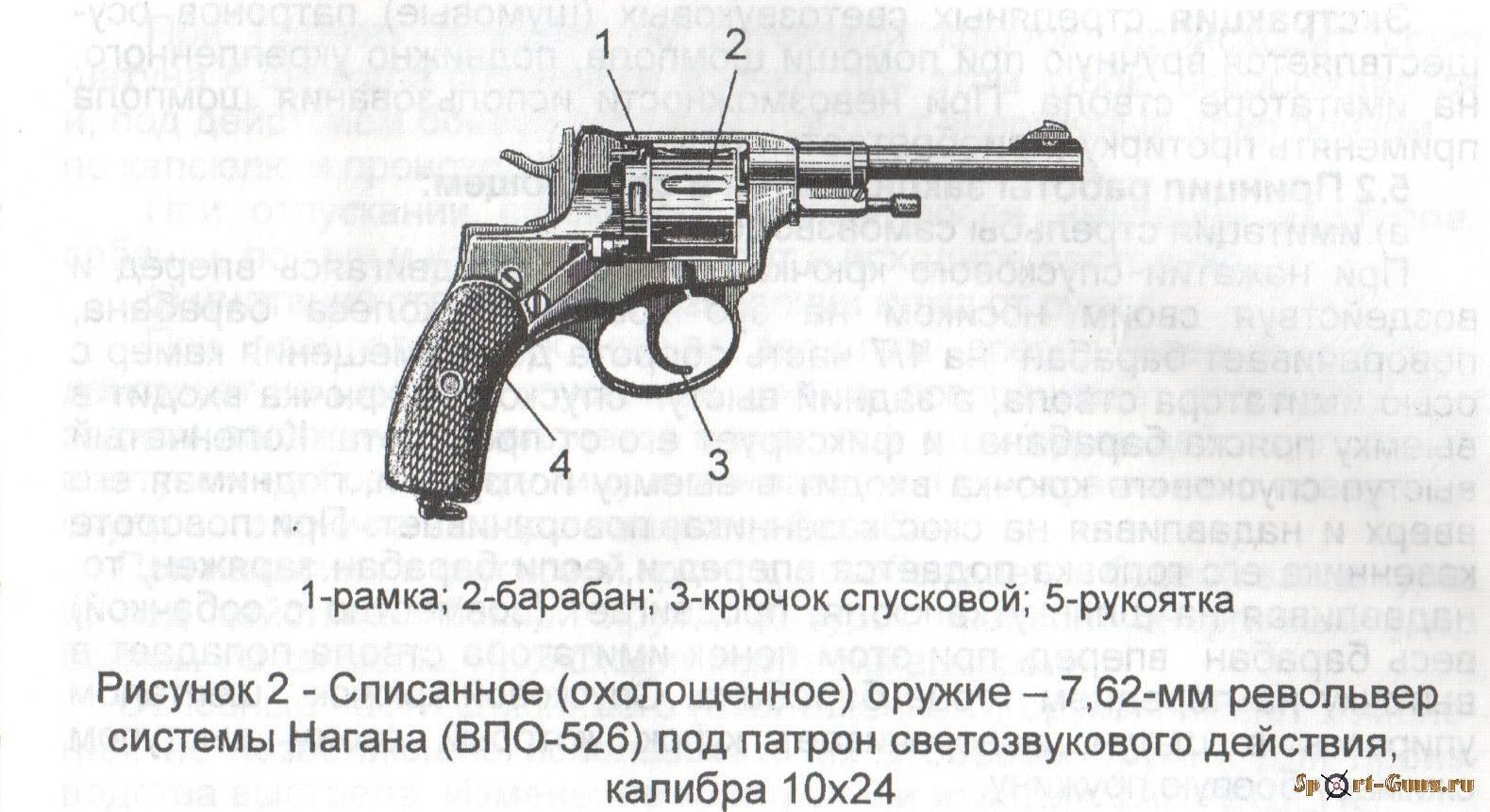 Легендарное оружие, которое никому ненравилось. история револьвера нагана | 42.tut.by