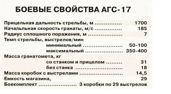 Агс-17