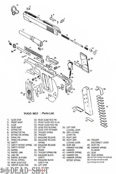 Zastava m57 пистолет — характеристики, фото, ттх