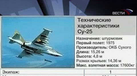 Сухой су-25к — global wiki. wargaming.net