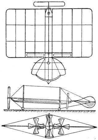 Море и небо а.ф.можайского: история создания первого русского самолета