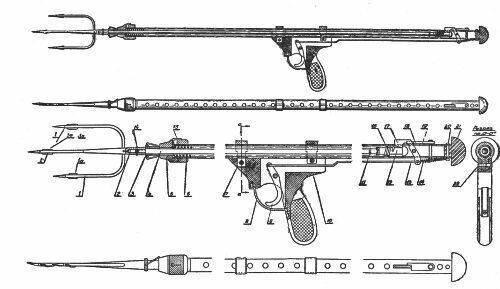 Как сделать гарпун в домашних условиях. подводное ружье: виды и модели, как правильно его выбрать. устройство с прямоугольным подавателем