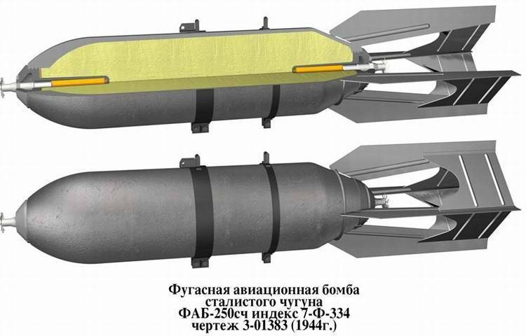 Поражающее действие осколочно-фугасного снаряда — armorwiki
