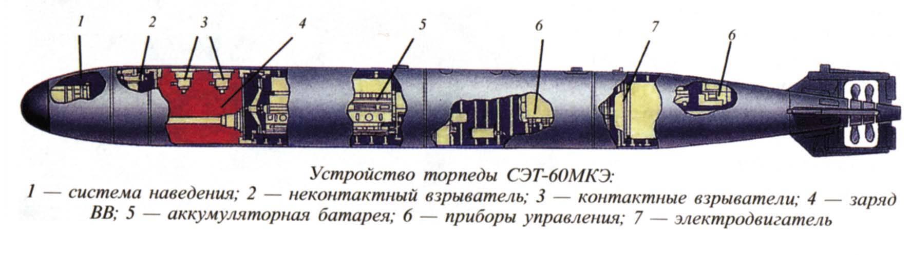 533-мм торпеда 53-38