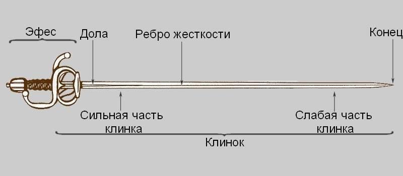 Шпага