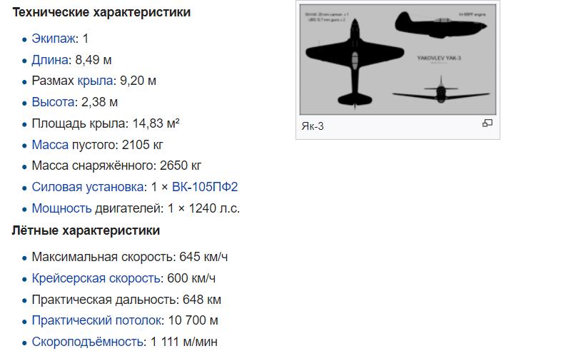 Читать онлайн сто сталинских соколов. в боях за родину страница 39
