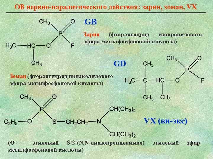 Нервно-паралитические отравляющие вещества