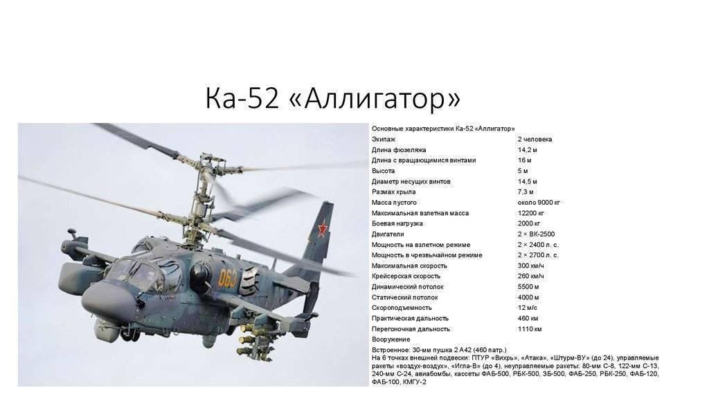разведывательно-ударный вертолет ка-52 «аллигатор»