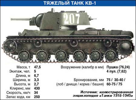 Превью легких советских танков т-70 и т-80