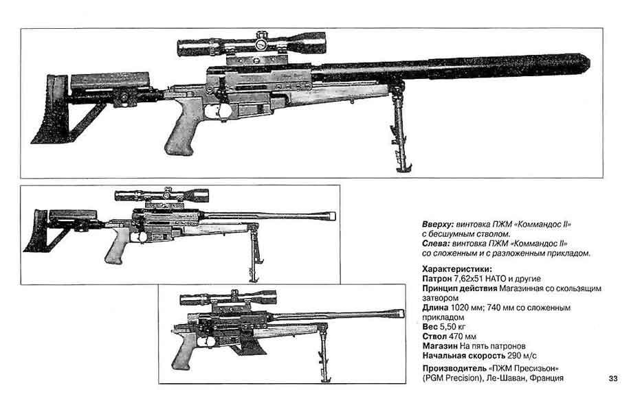 Снайперская винтовка imi galil sniper (galatz)