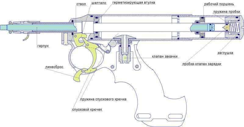Игорь шкиль: народное ружье пеленгас