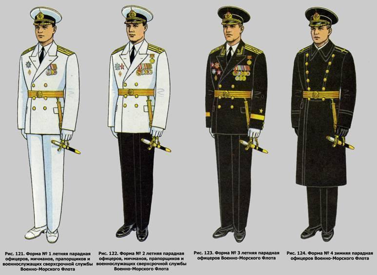 Знаки различия в армии россии и их классификация