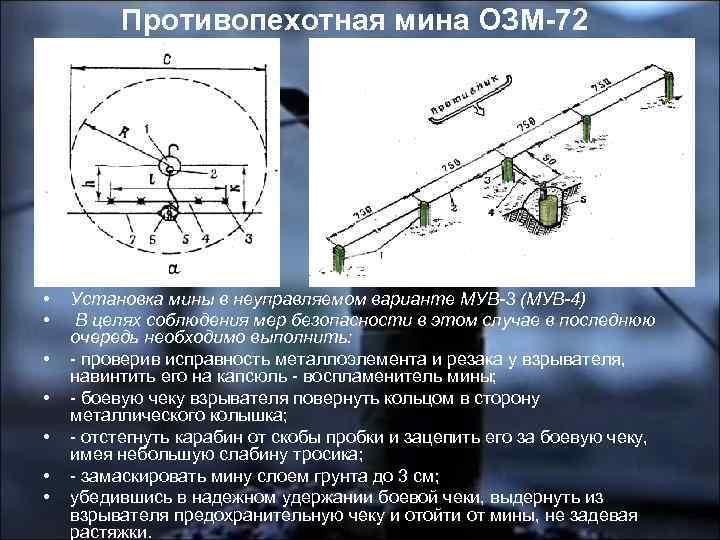 Инженерное оборудование и маскировка позиций (часть 2)