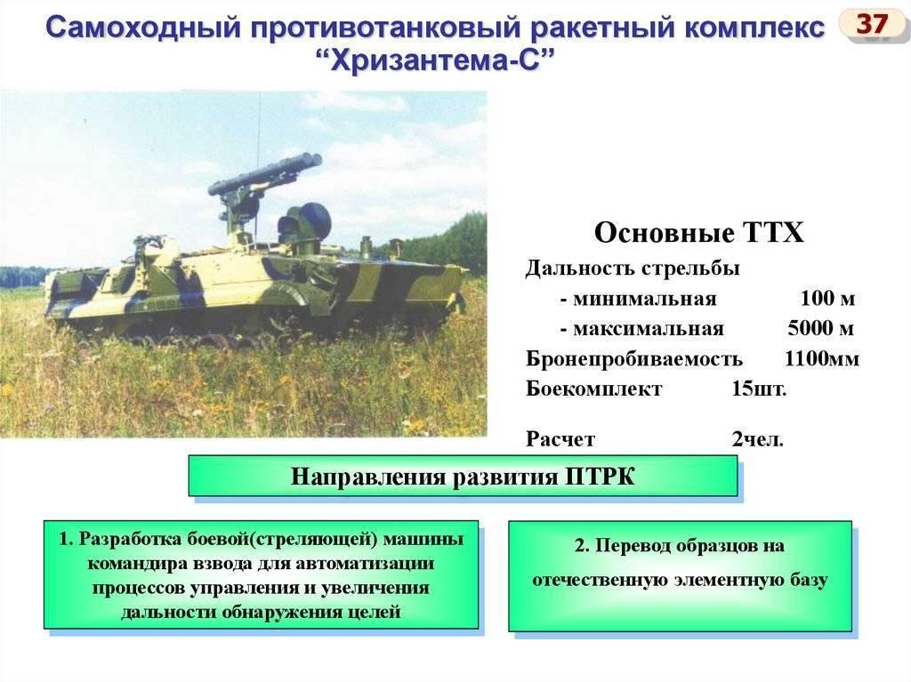 Российские противотанковые управляемые ракетные комплексы (птрк-птур) – эволюция развития. птур - оружие для поражения танков. птур «корнет»: технические характеристики