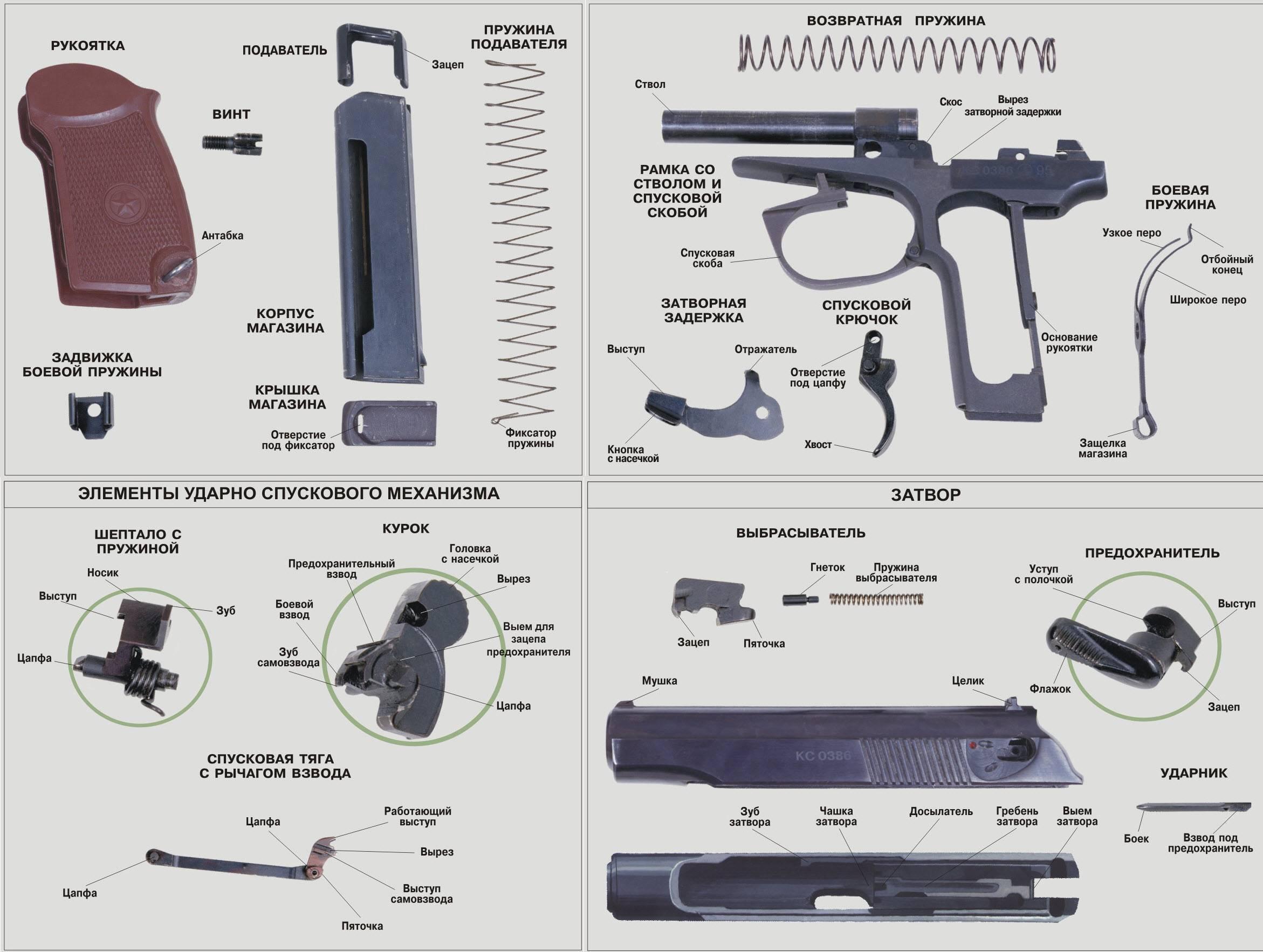 Баллистический нож: конструкционные особенности. многозарядный нож, стреляющий лезвиями как сделать баллистический нож своими руками
