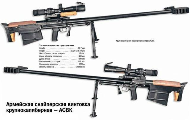 Remington model 700 police снайперская винтовка — характеристики, фото, ттх
