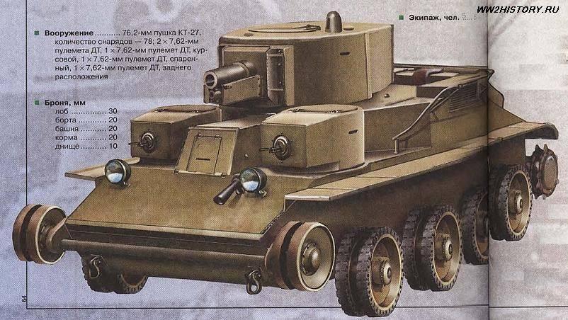 Т-64 — основной советский танк