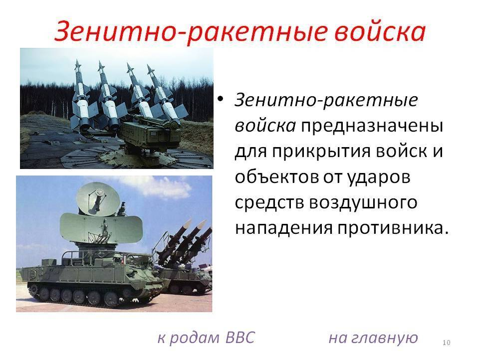 Пво россии войска противовоздушной обороны