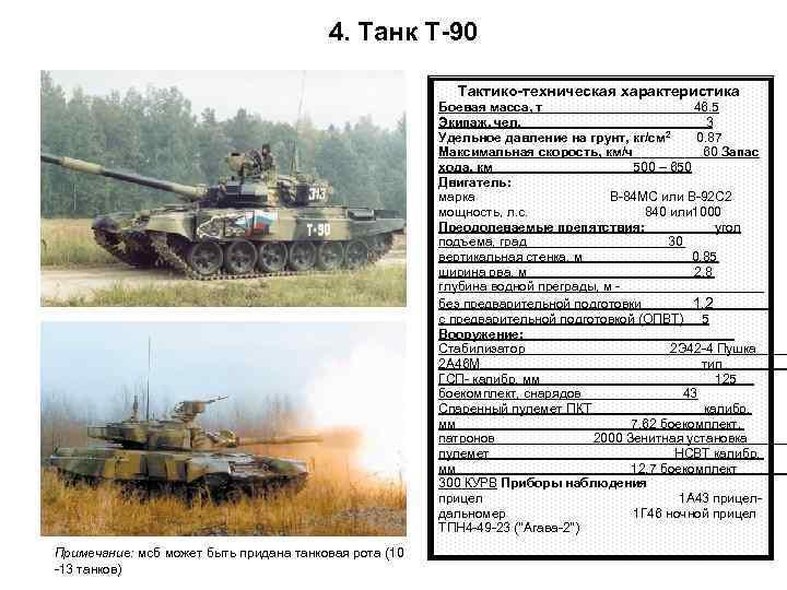 Статистика танка «t 55a», германия, средний танк, уровеньix, премиум