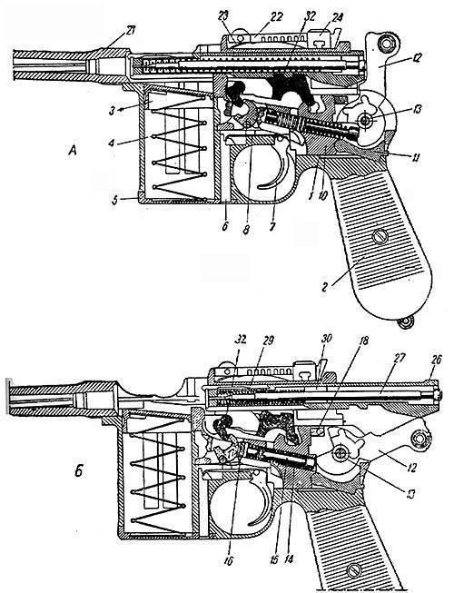 Mauser c96 — википедия