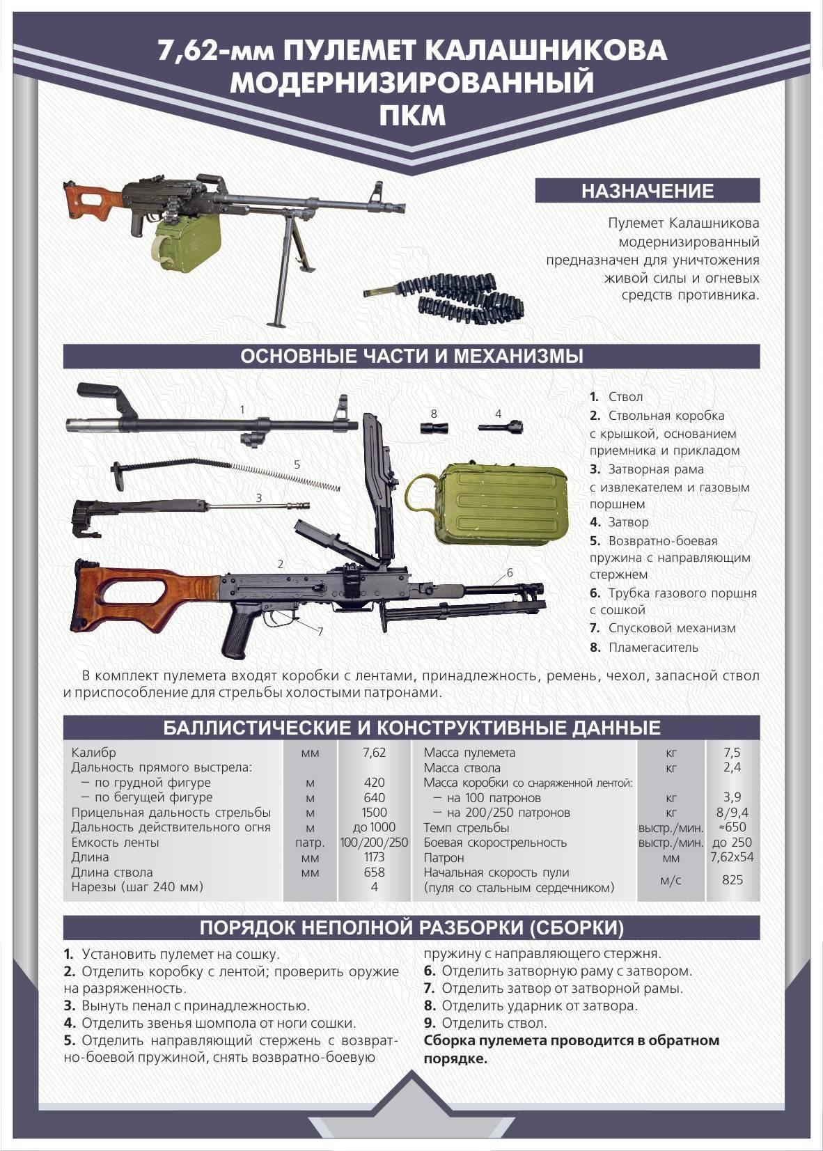 Пулеметы калашникова рпк и пкм: устройство и ттх